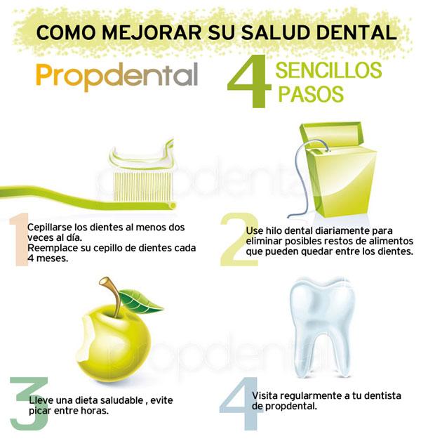 como mejorar su salud dental