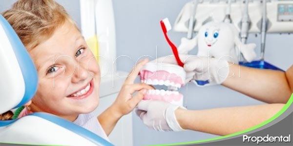 dientes permanentes detrás de dientes primarios