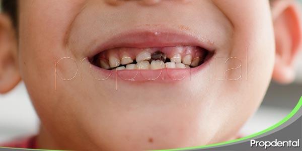Traumatología dentaria: Exámenes