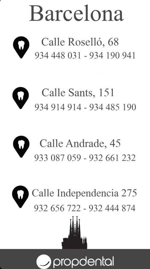 donde están nuestras clínicas dentales en Barcelona